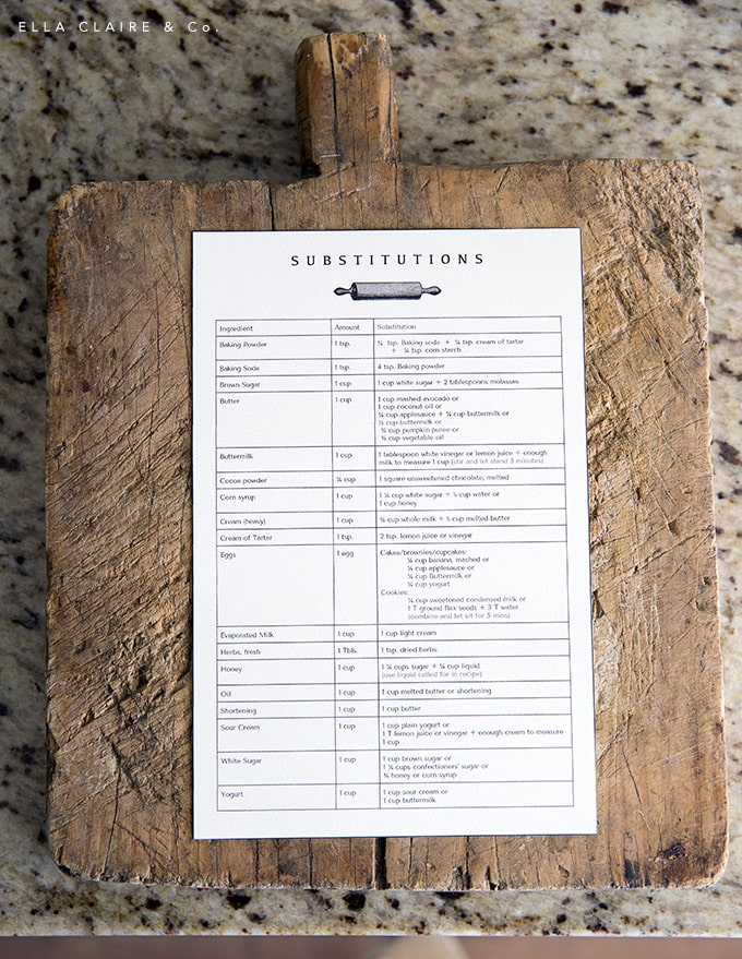 Missing an Ingredient? Print this substitutions list to have on hand in case you are missing an ingredient and save yourself a trip to the store when you are baking or cooking your favorite recipes!